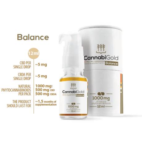 CannabiGold Balance 1000 mg CBD olaj 12ml